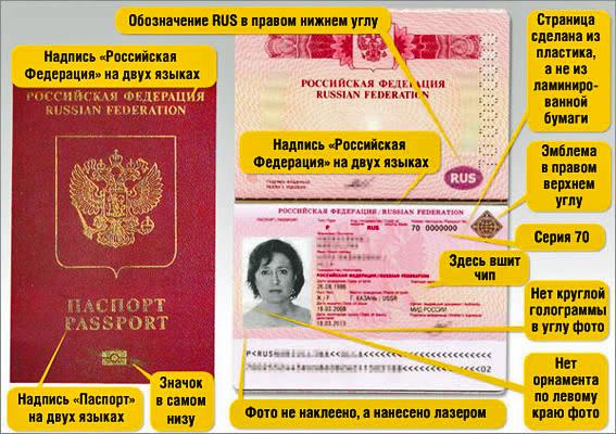 Где и как сделать загранпаспорт в Костроме? - Документы 95